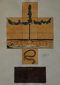 Maquette Chemin de Croix